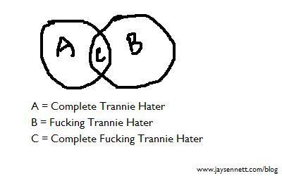 tranny hater