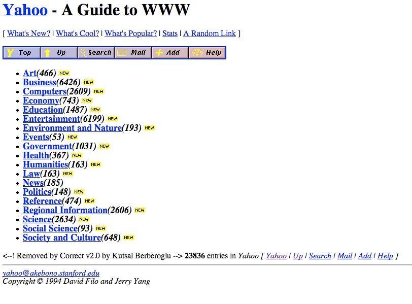 Yahoo, 1994