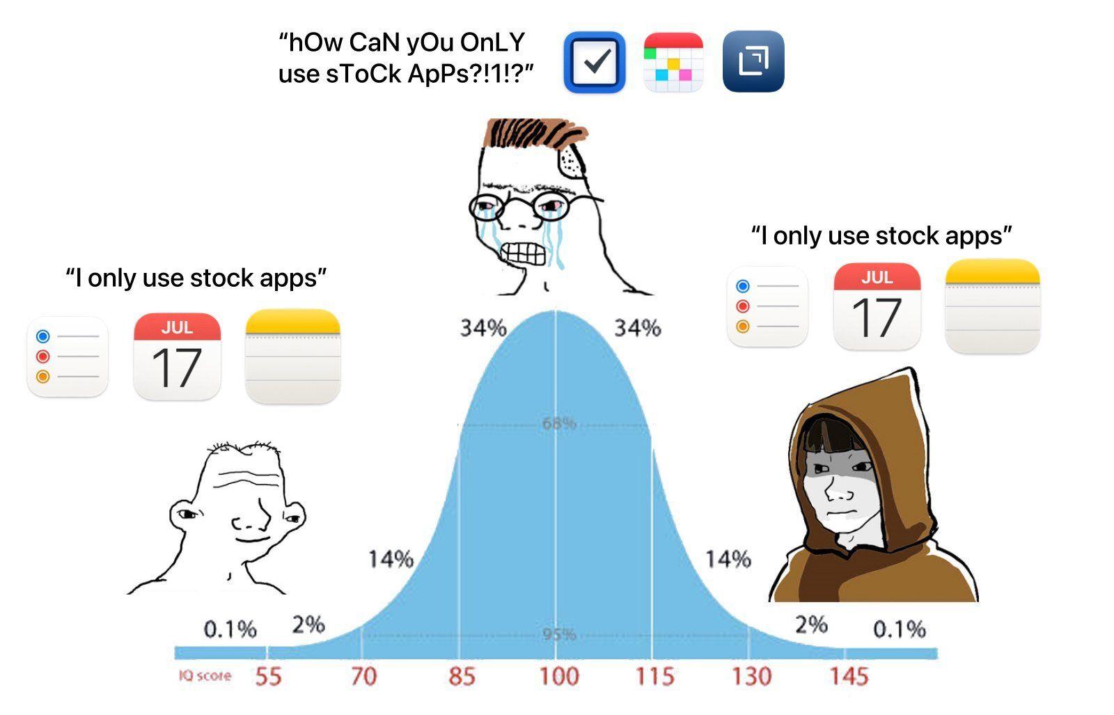 Stock app moment