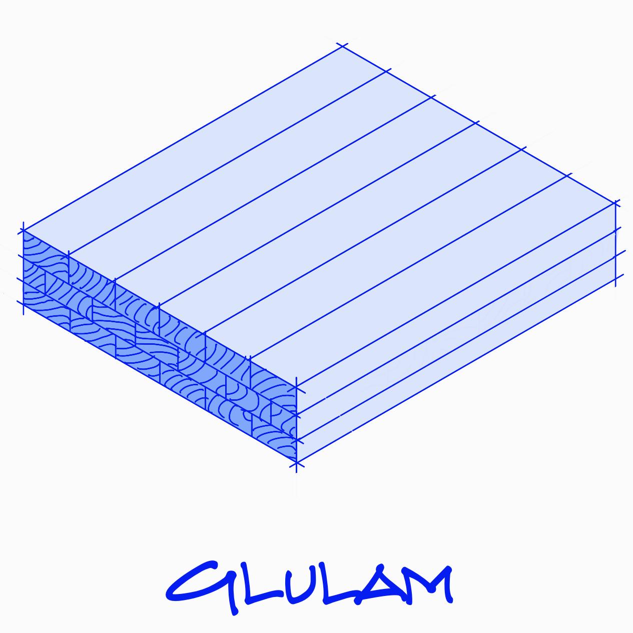 Glulam