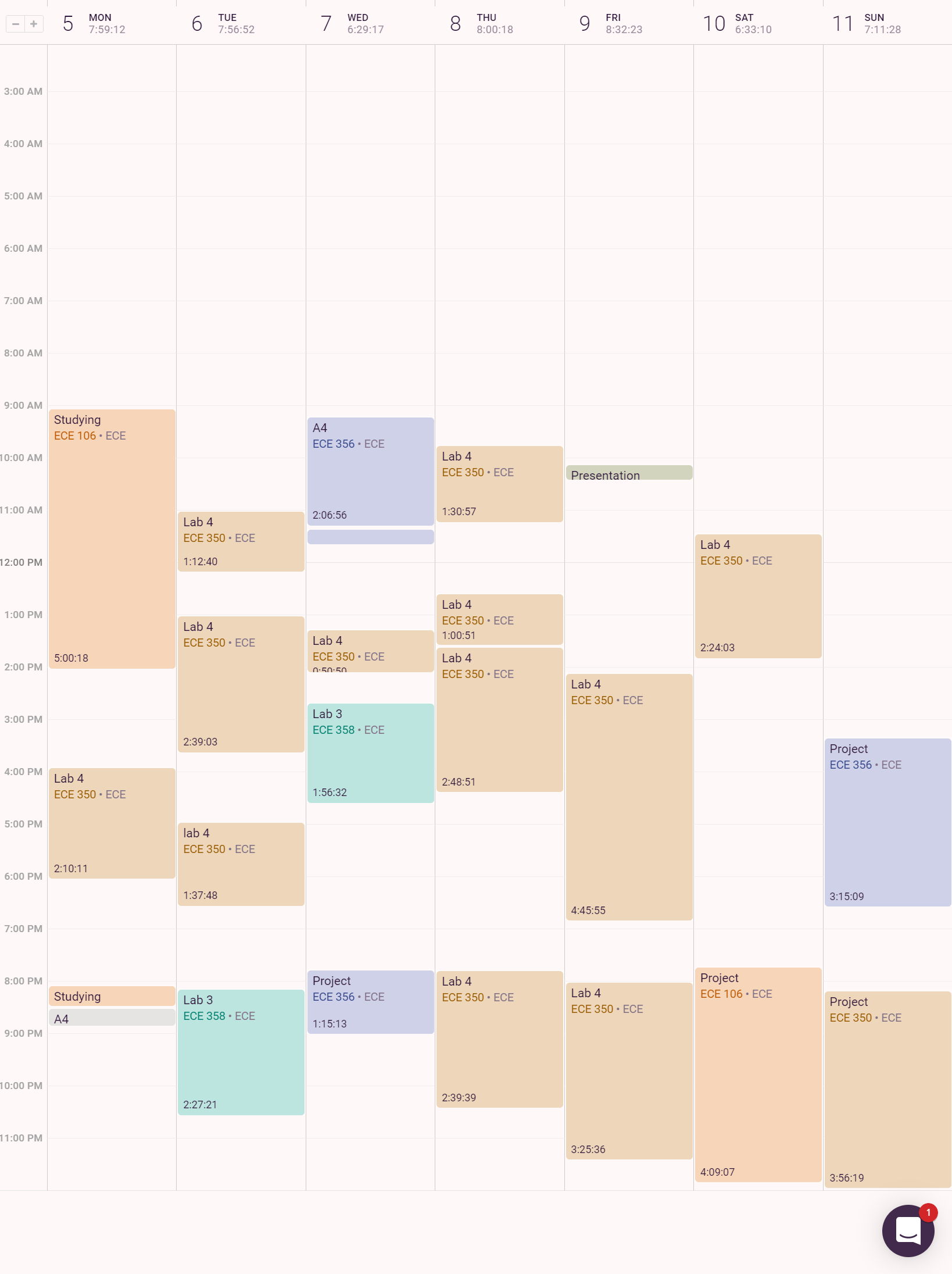 Here's what my daily schedule looked like during that week
