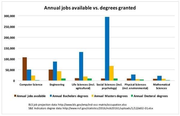 Jobbyjobs
