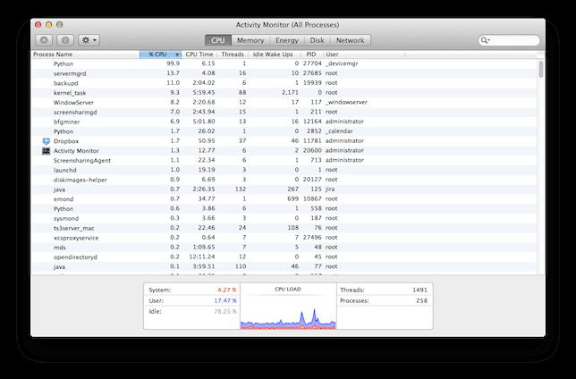 Activity Monitor - Python process