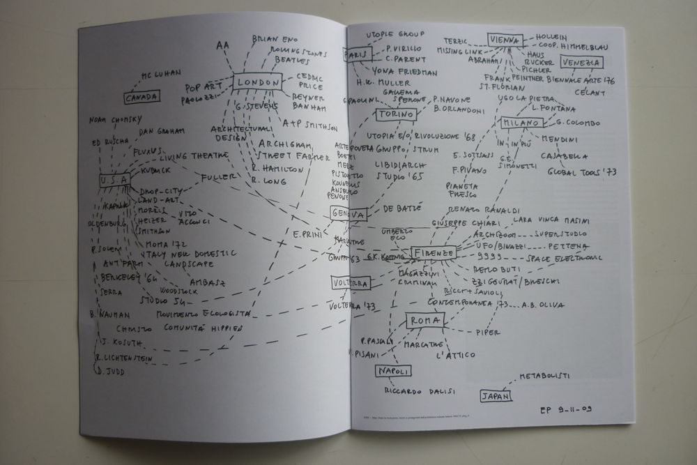 [network diagram] [art] [hand]  archphoto1_2_o