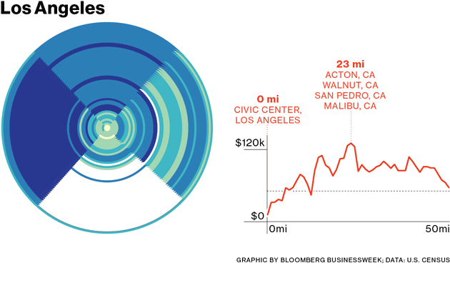 dorthy gambrell [map] [chart] [graphic] Where America's Wealthiest Suburbanites Live—and Where They Don't - Businessweek (1)