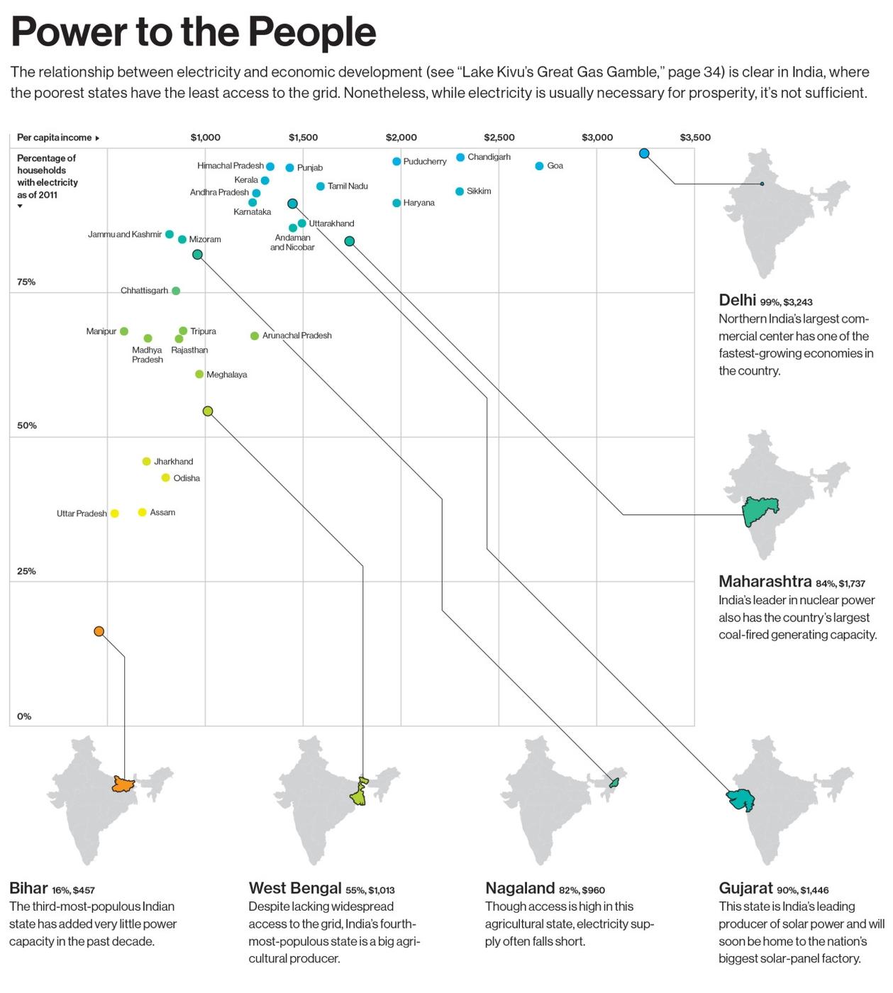 [graphic] [chart] [scatterplot]