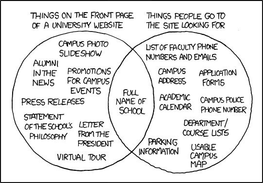XKCD: University Website cartoon