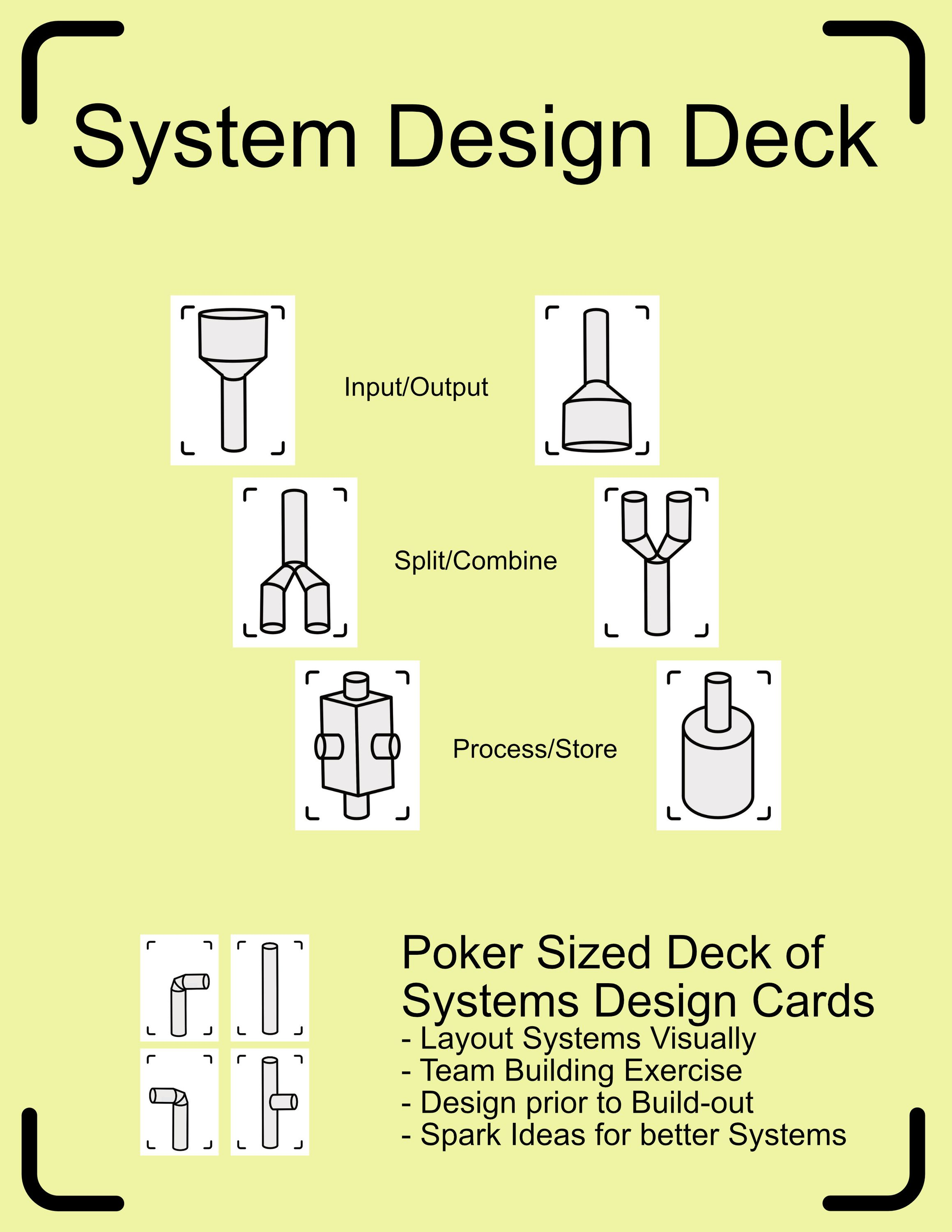 DemoTheCards System Design