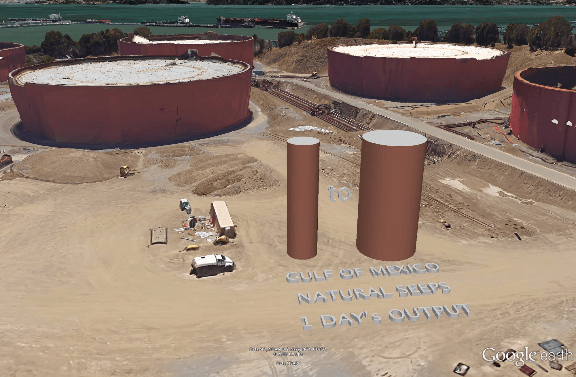 One day's output from all 20,000 natural oil seeps in the entire Gulf of Mexico (2500 to 10,000 barrels) would fill a hypothetical tank 19.6m (64 ft) high and 5 to 10 meters (16 to 32 ft) in diameter. *The large tanks in the background hold 750,000 barrels and would comfortably fit a 747 inside.
