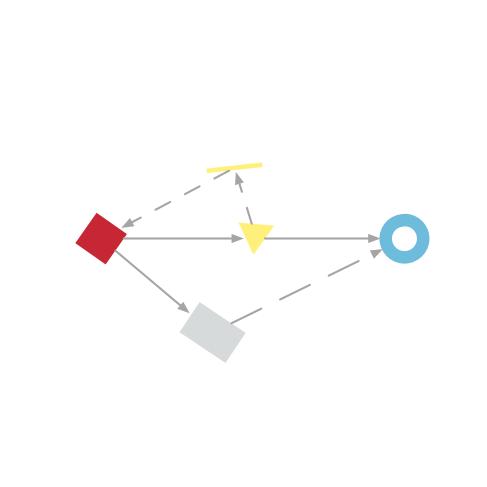 An abstract illustration of process modelling