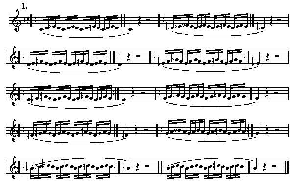 Musical scales for the trombone