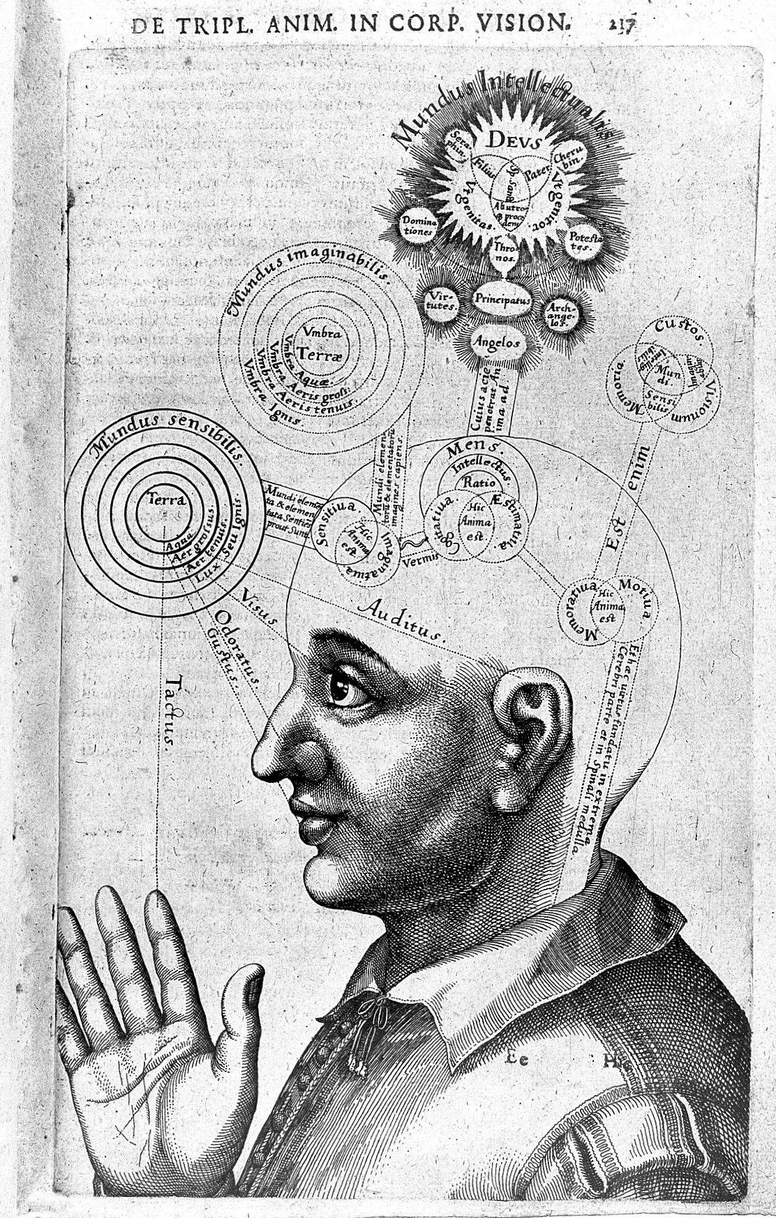 Robert Fludd, De praeternaturali utriusque mundi historia 1621