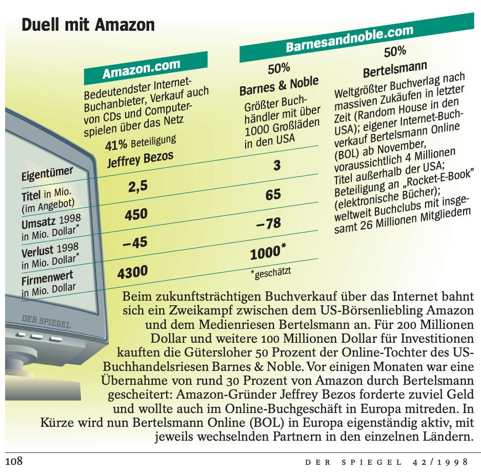 Der Spiegel 42/1998