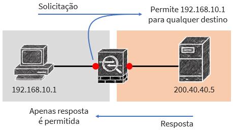 Figura 04