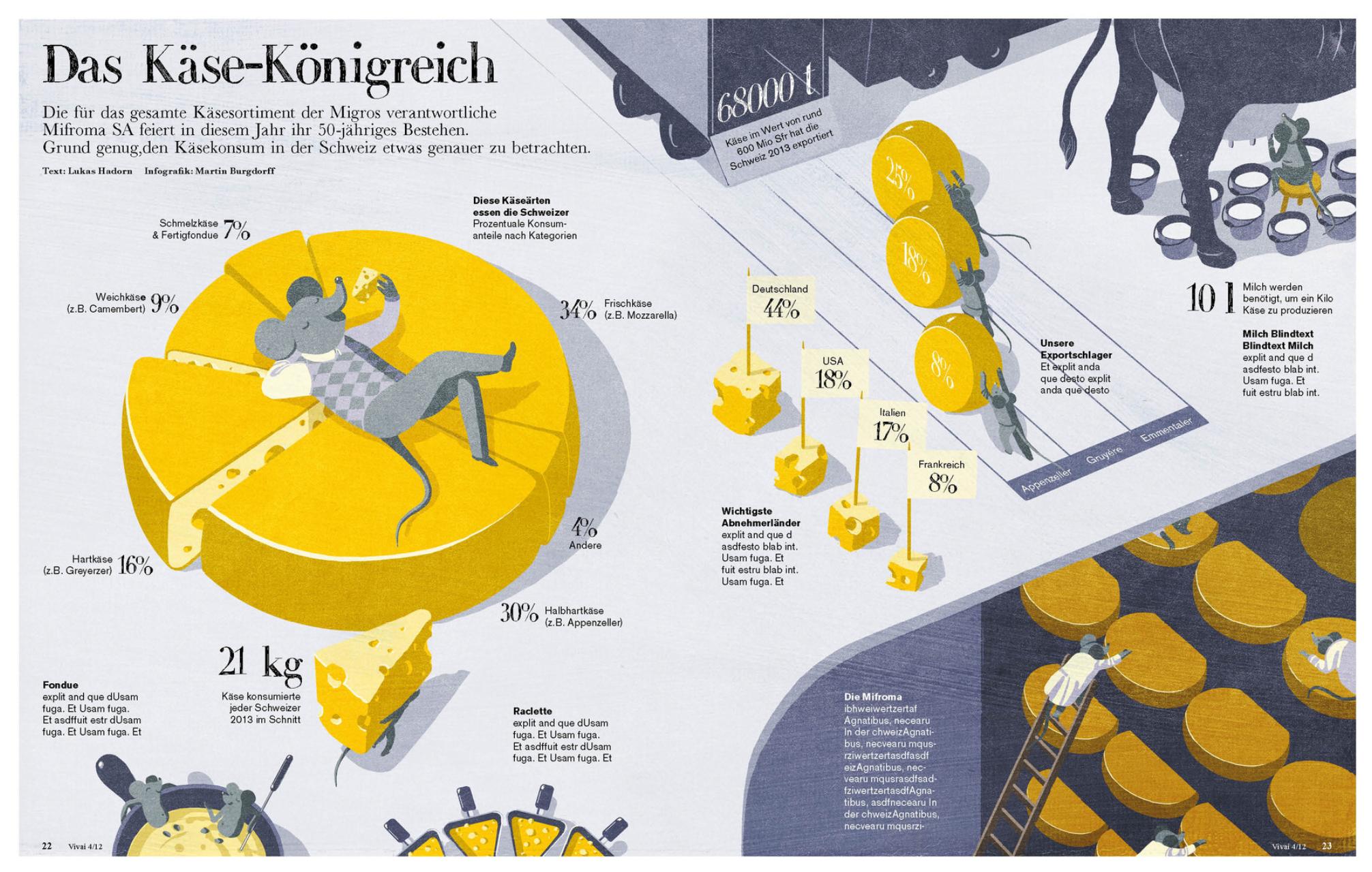 Infografía de Martin Burgdorff