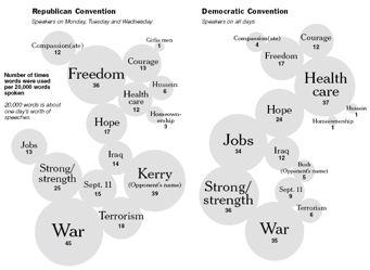 politicalwords
