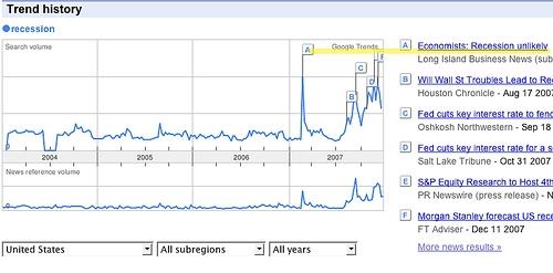 Google Trends: recession - Mozilla Firefox