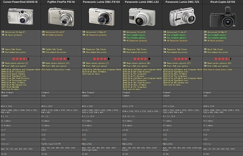 Digital Cameras Side-by-Side, 7 cameras: Digital Photography Review