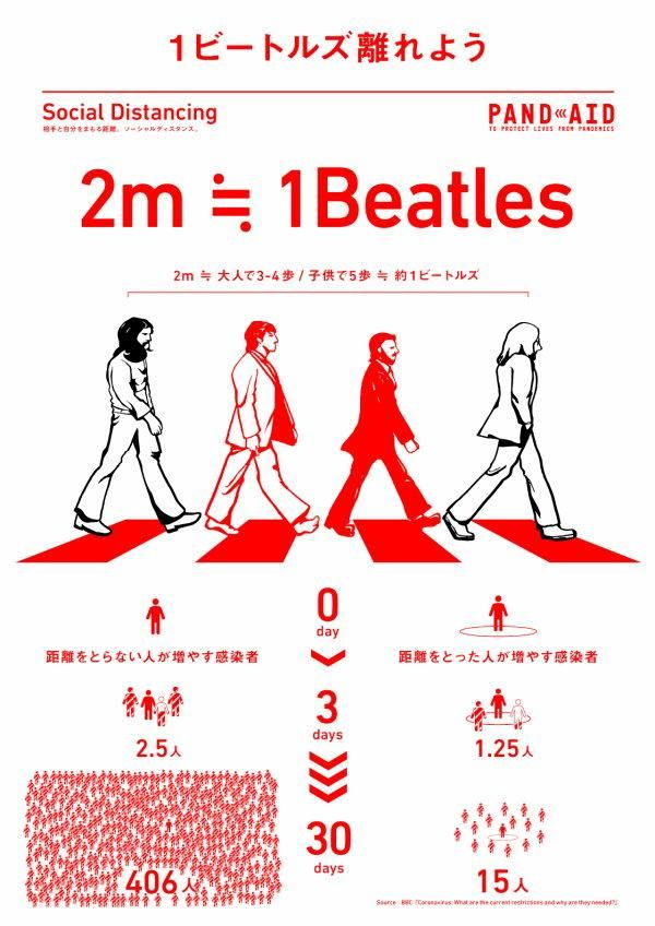 A social distancing poster using the image of the Beatles walking across a zebra crossing as found on the cover of their Abbey Road LP