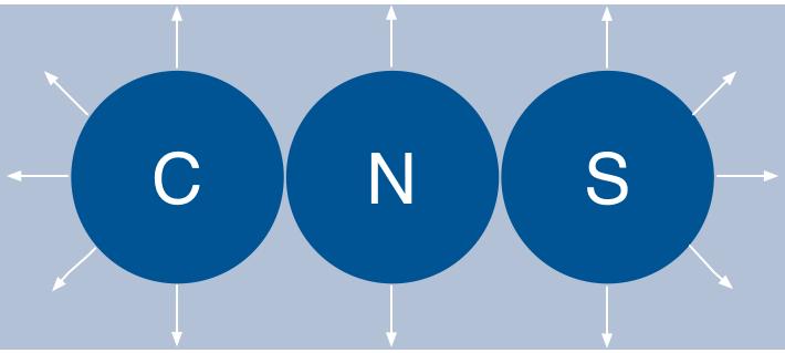 Community Navigator Services CIC