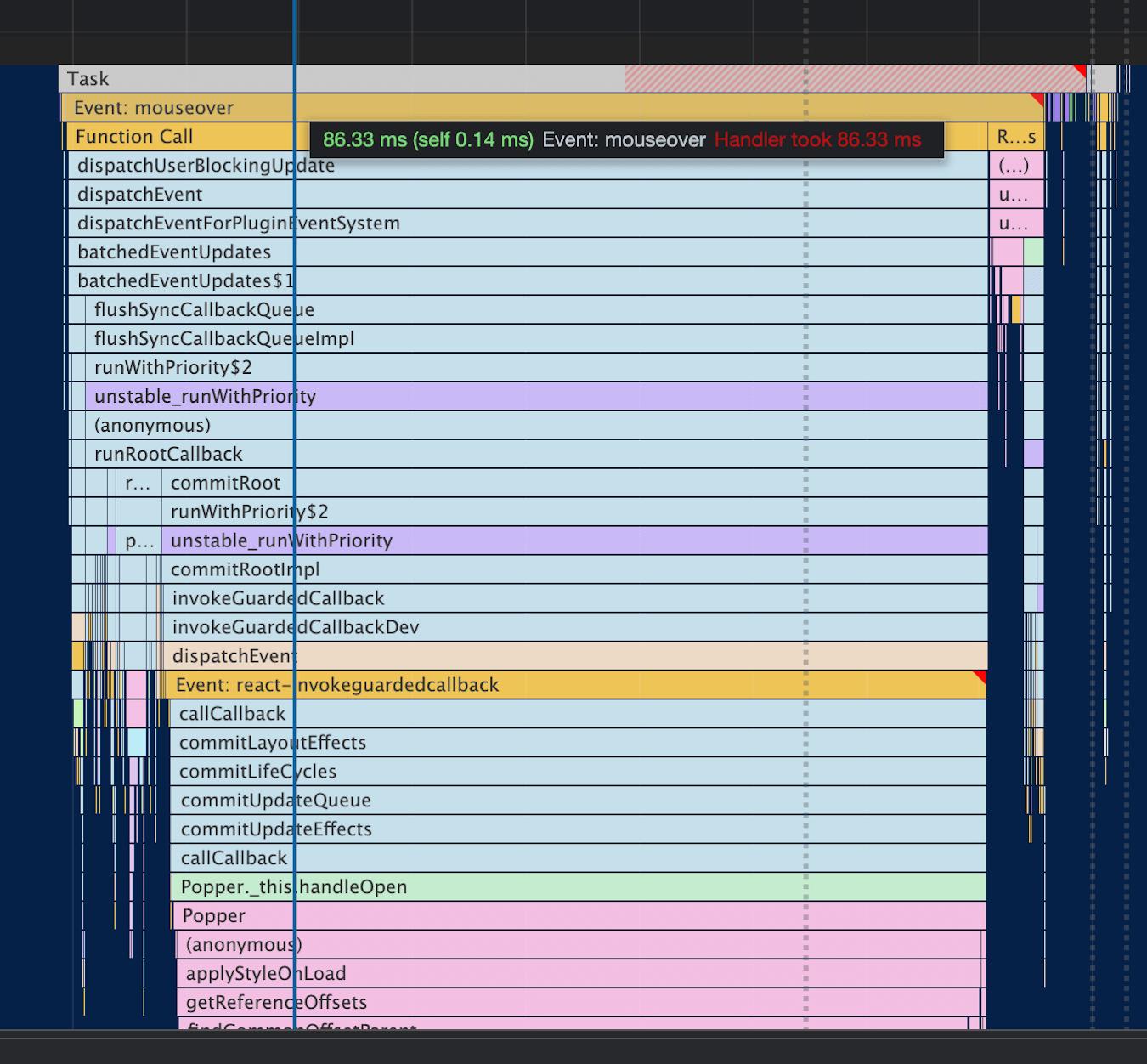 Tooltip performance timeline