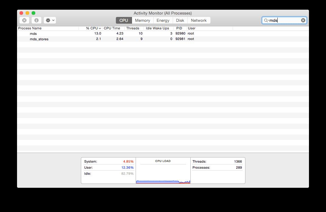 Activity Monitor - Normal CPU usage