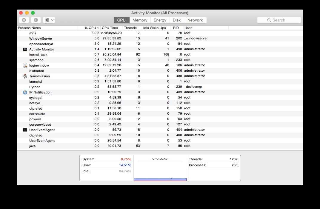 Activity Monitor - High CPU usage