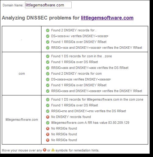 DNSSEC Analyzer results