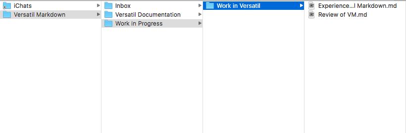 Location of Versatil Markdown files