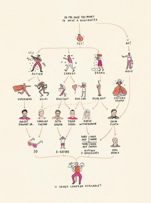 [illustration] [people] NYT Magazine - Peter Oumanski illustration