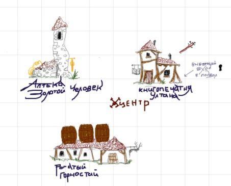 Зарисовка посещённых в Гладороге заведений. Ransvind (Шнырь) 2020