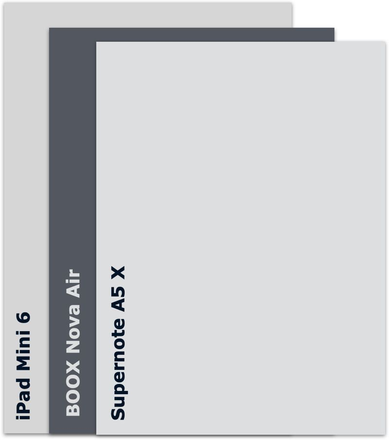 Estimated tablet sizes