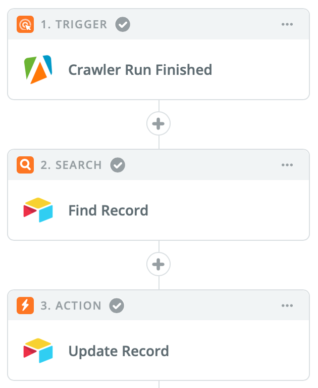 Zapier Zap for updating Airtable after our crawler finishes